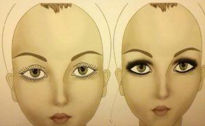 Contouring fig4-occhi-grandi